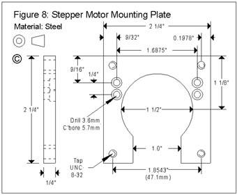 A comprehensive dividing capability for the peatol taig lathe for Nema 23 motor mount plate