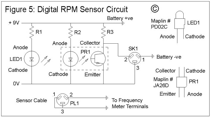 Spindle and Surface Speed Measurement – Rpm Frequency Meter Wiring Diagram